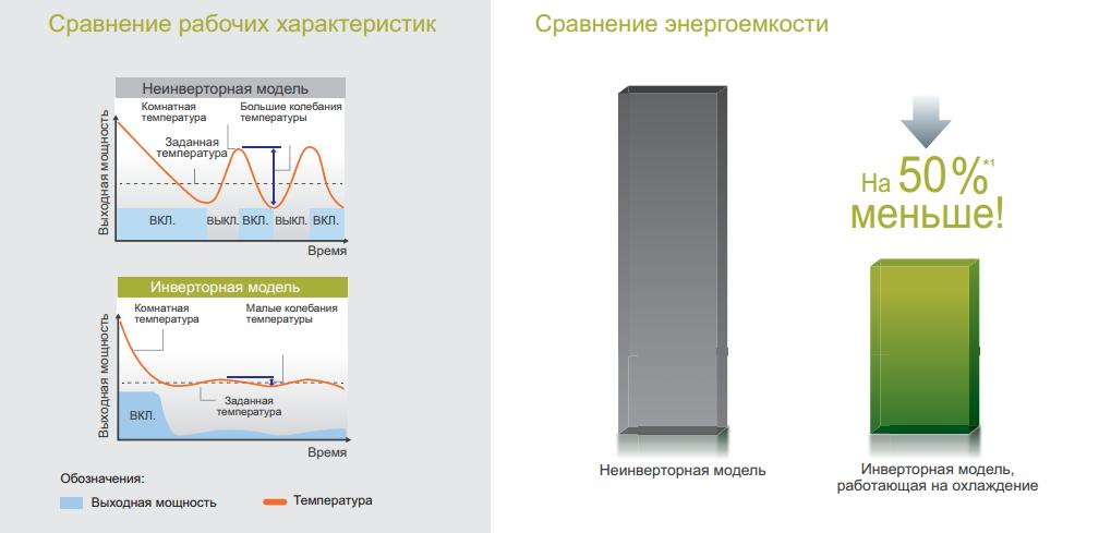 Кондиционер Panasonic Standart CS-BE20TKD